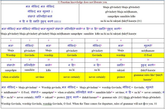 Sample Bhaja Govindam content